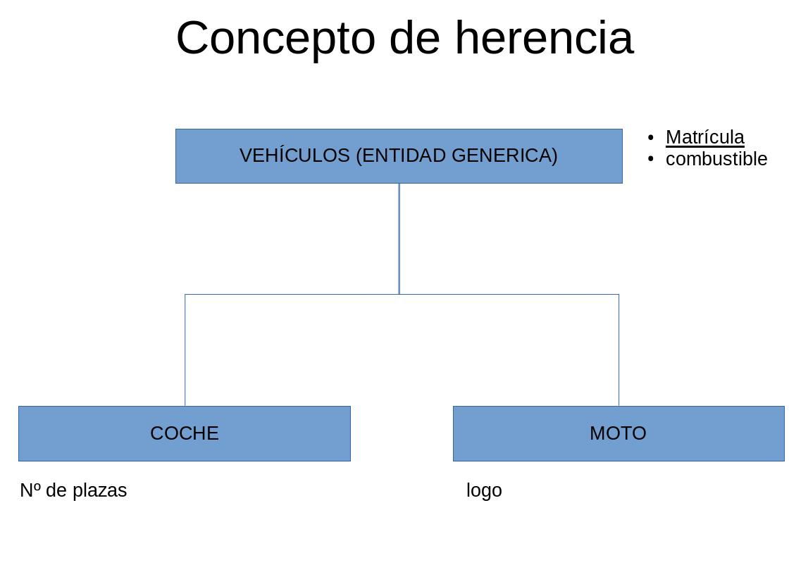Relacio-hereditaria.png