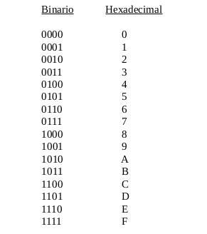 UF1 tabla hexadecimal.png