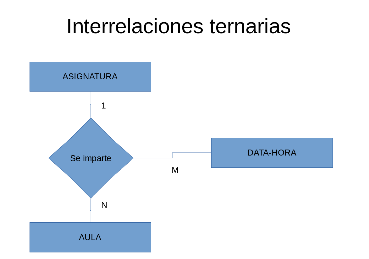 Relacionternaria.png